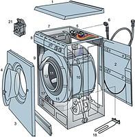 Что следует предпринять при поломке стиральной машины