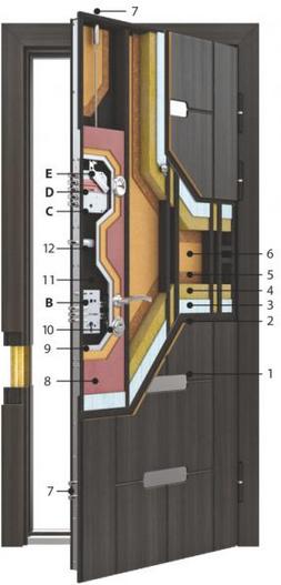 Стальные двери Профессор от компании Торекс